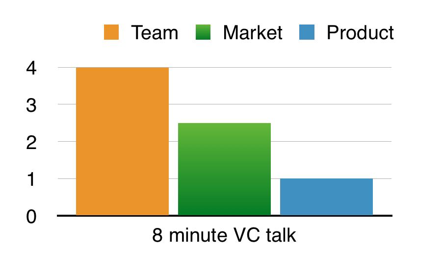 VC talk