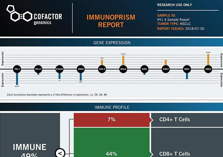 ImmunoPrism Assay Report